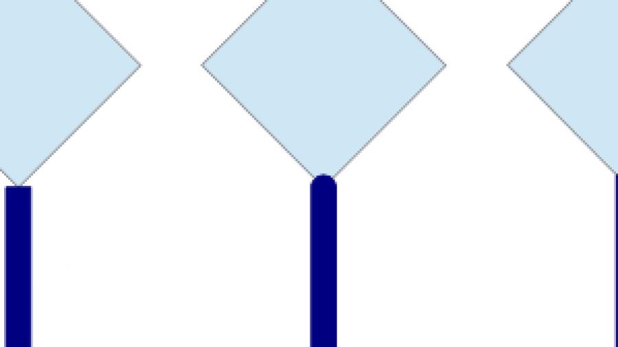 Apache OpenOffice Line Cap