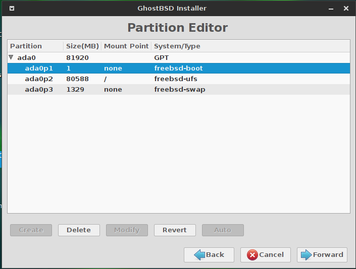 GhostBSD 10.1 default partitions