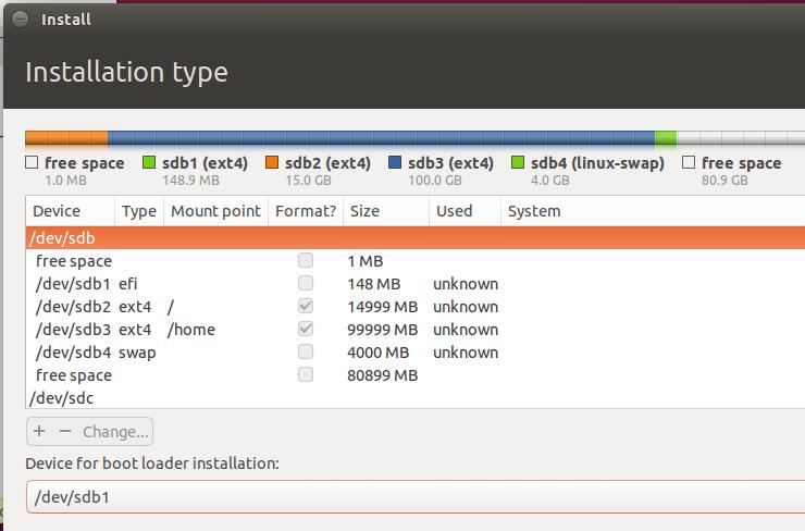 Ubuntu 15.10 disk partitions