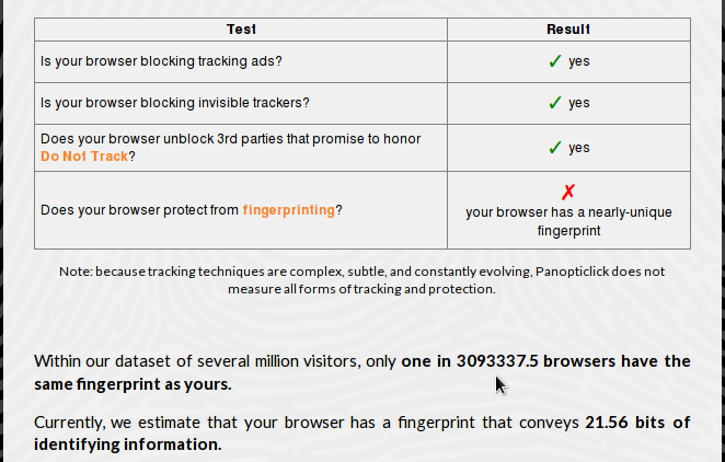 Browser fingerprinting with Privacy Badger