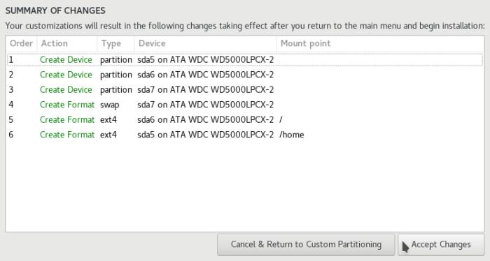Fedora 25 verify partitions