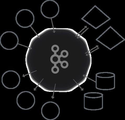Monitoring Kafka with Elastic Stack: Filebeat | LinuxBSDos com