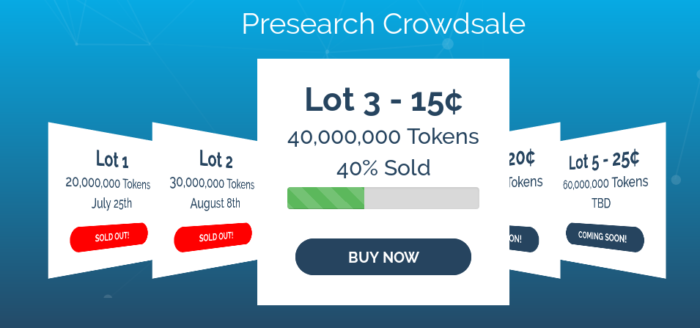 Presearch is building a blockchain-based search engine