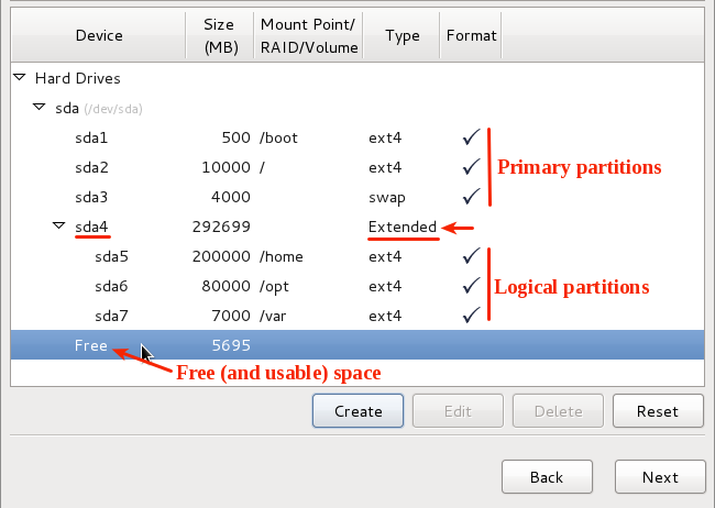 Extended and Logical Partitions