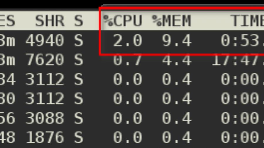 Ajenti panel Ubuntu 13.04 server memoery RAM usage